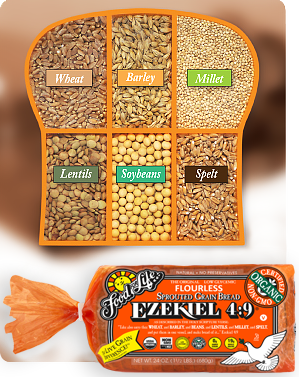 Sprouted Grain Bread Ezekiel Bread Food For Life